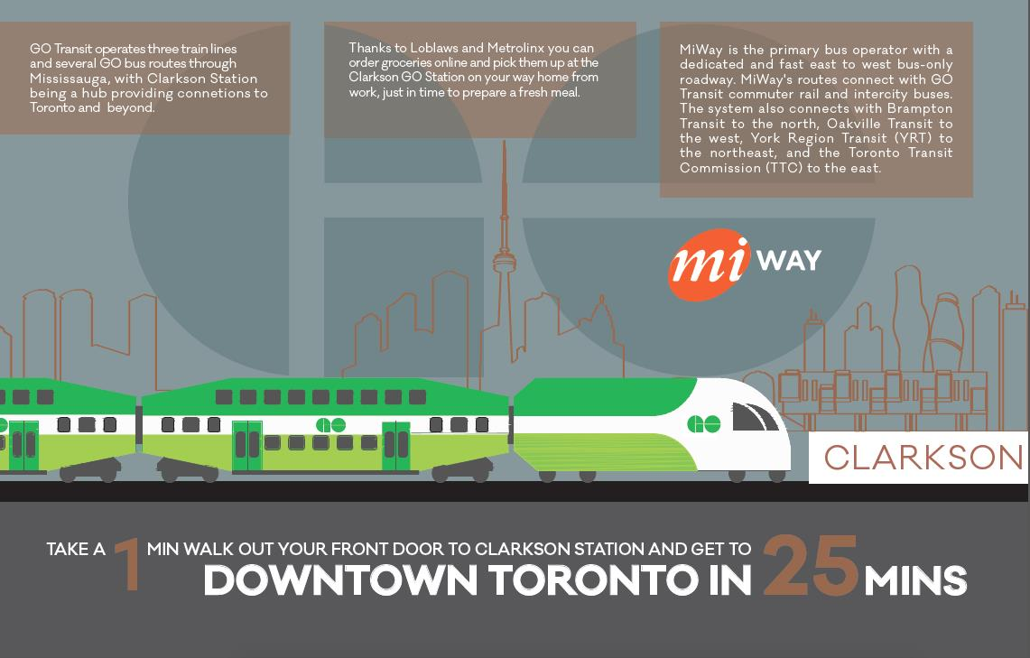 The Clarkson Urban Towns Transit Infographic