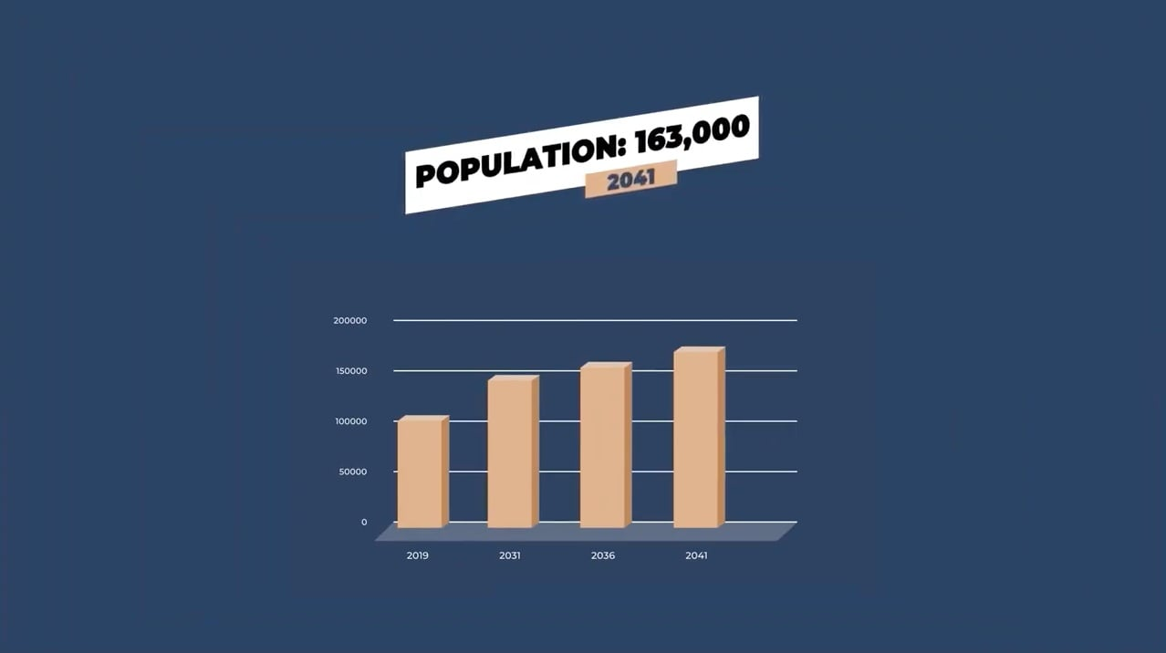 Grand Bell 2 Brantford Ontario's expected population